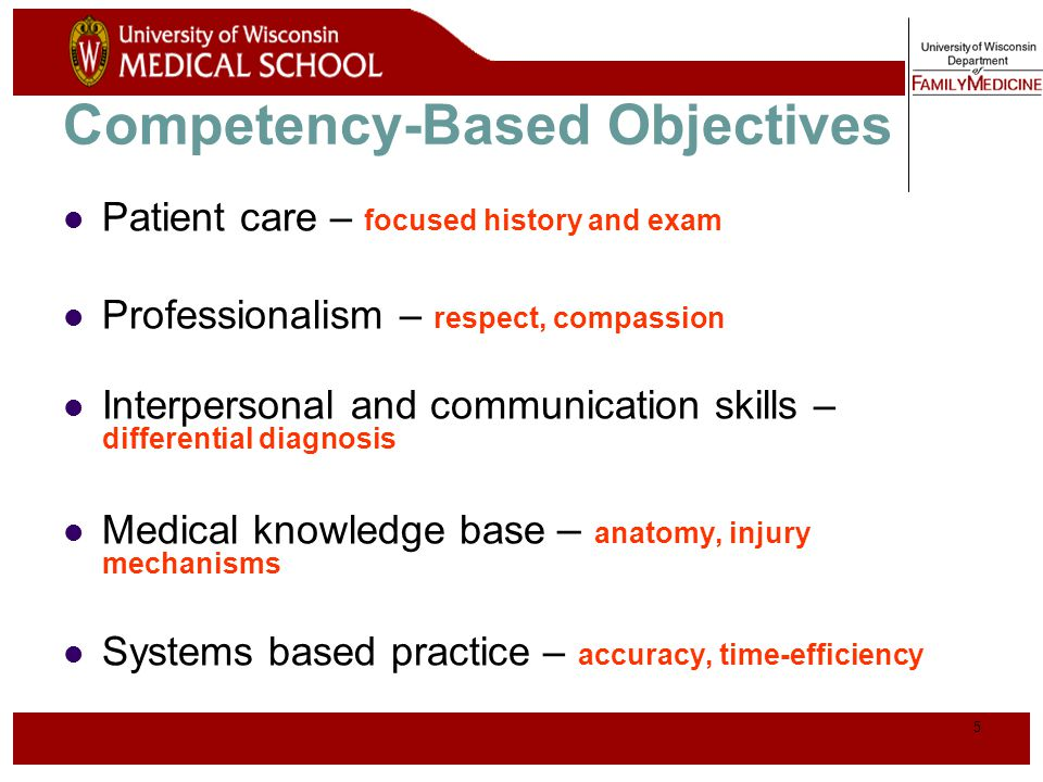 Competency-Based Objectives