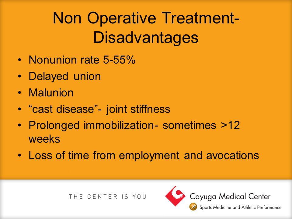 Non Operative Treatment- Disadvantages