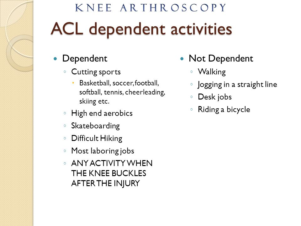 ACL dependent activities