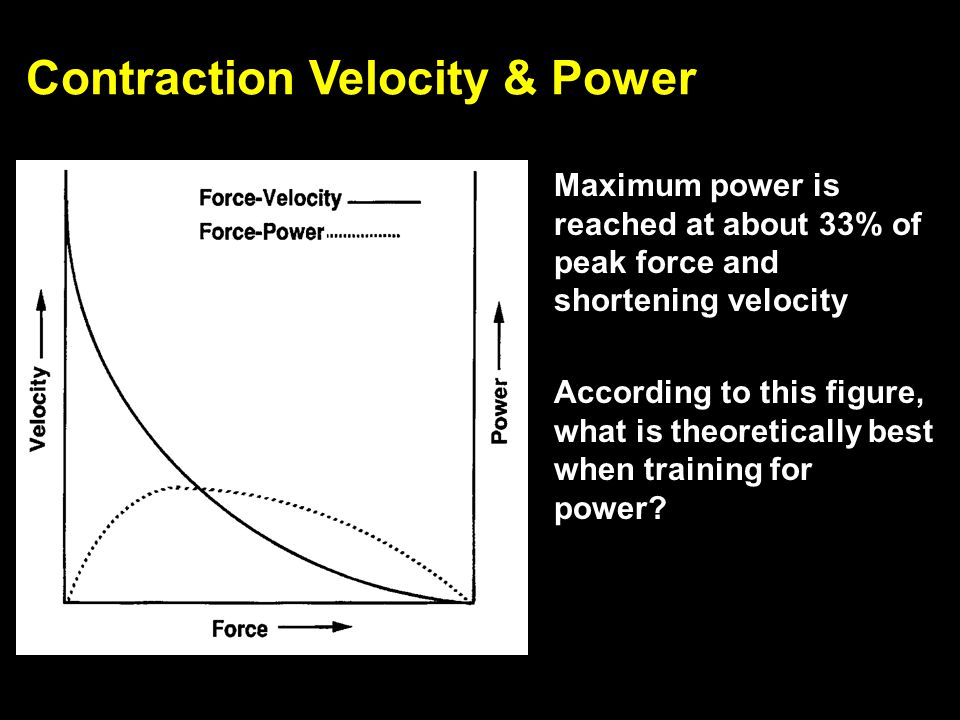 Contraction Velocity & Power