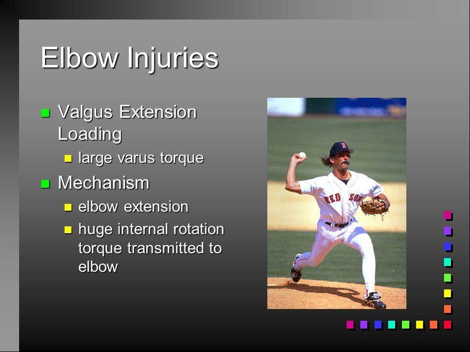 Elbow Injuries Valgus Extension Loading Mechanism large varus torque