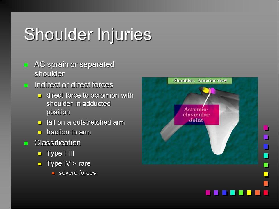 Shoulder Injuries AC sprain or separated shoulder