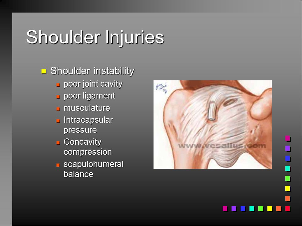Shoulder Injuries Shoulder instability poor joint cavity poor ligament