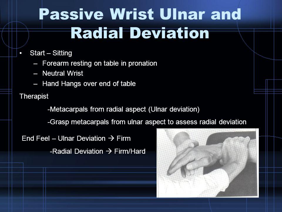 Passive Wrist Ulnar and Radial Deviation