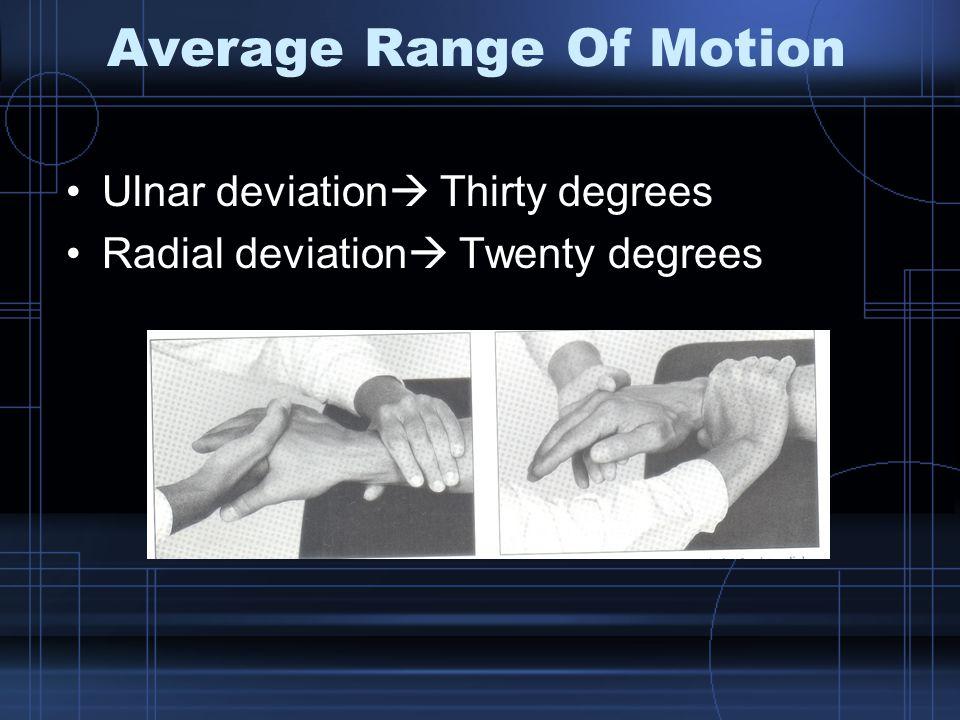 Average Range Of Motion