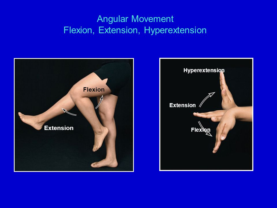 Flexion, Extension, Hyperextension