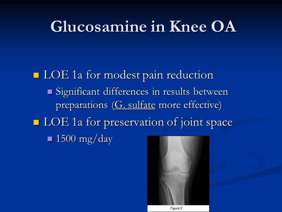 Glucosamine in Knee OA LOE 1a for modest pain reduction