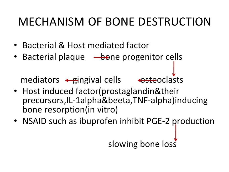 MECHANISM OF BONE DESTRUCTION