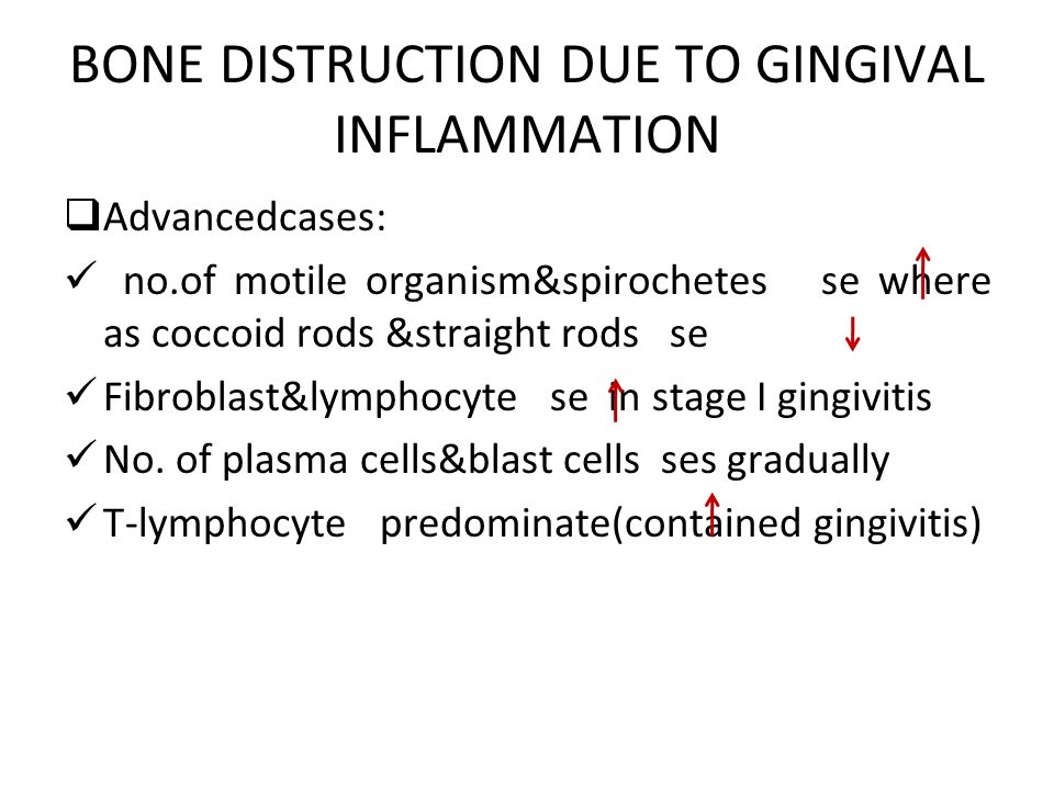 BONE DISTRUCTION DUE TO GINGIVAL INFLAMMATION