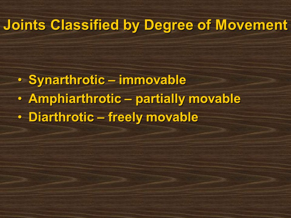 Joints Classified by Degree of Movement