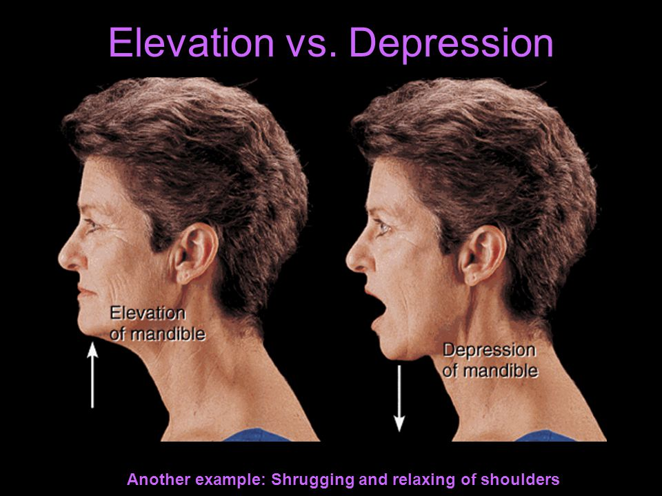 Elevation vs. Depression