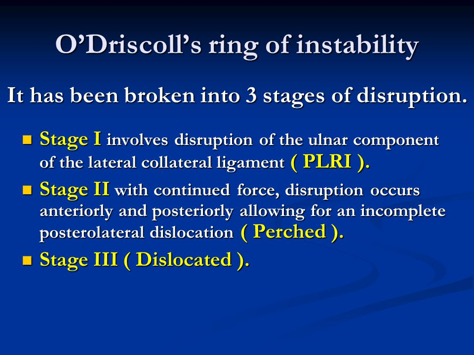 O'Driscoll's ring of instability
