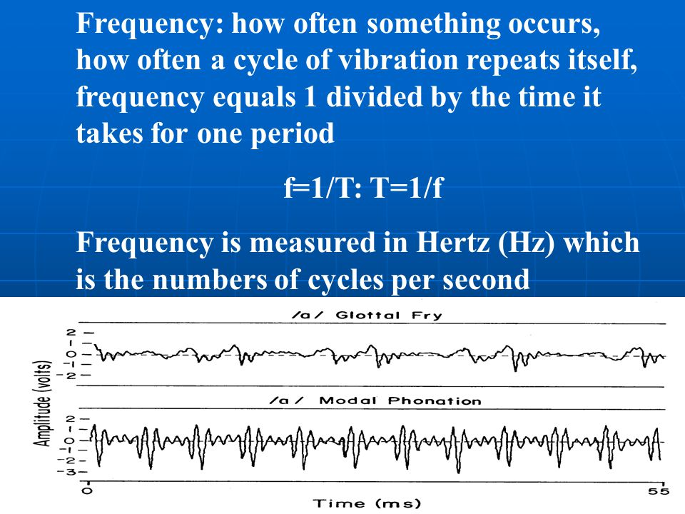 Frequency: how often something occurs, how often a cycle of vibration repeats itself, frequency equals 1 divided by the time it takes for one period