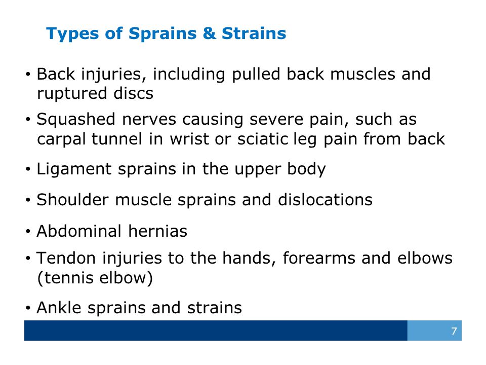 Types of Sprains & Strains