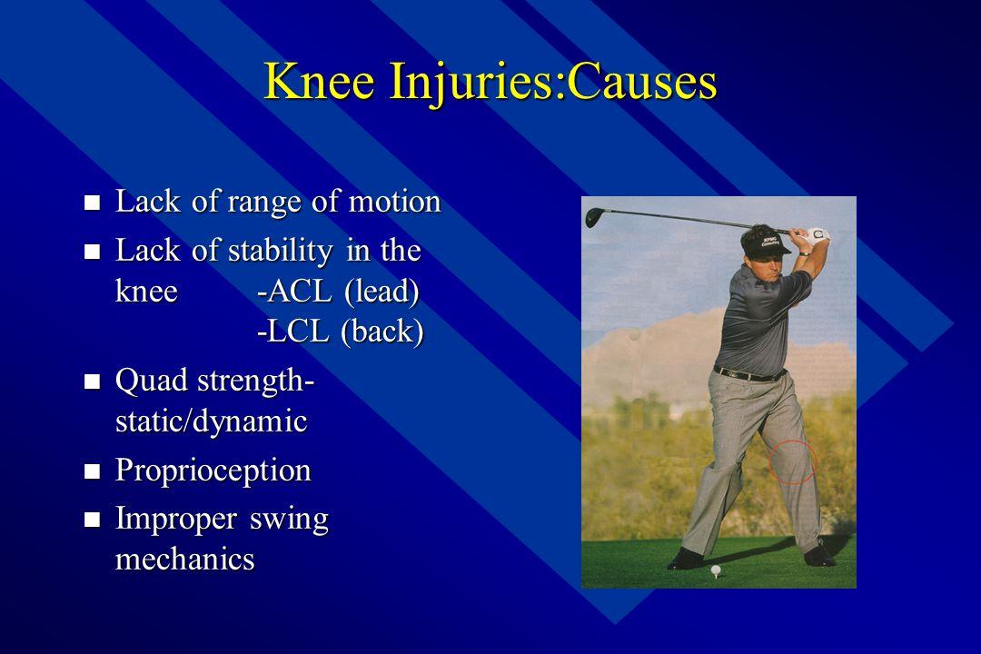 Knee Injuries:Causes Lack of range of motion