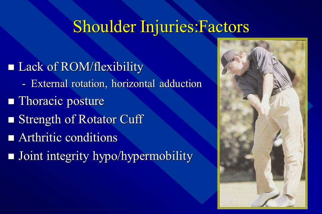 Shoulder Injuries:Factors