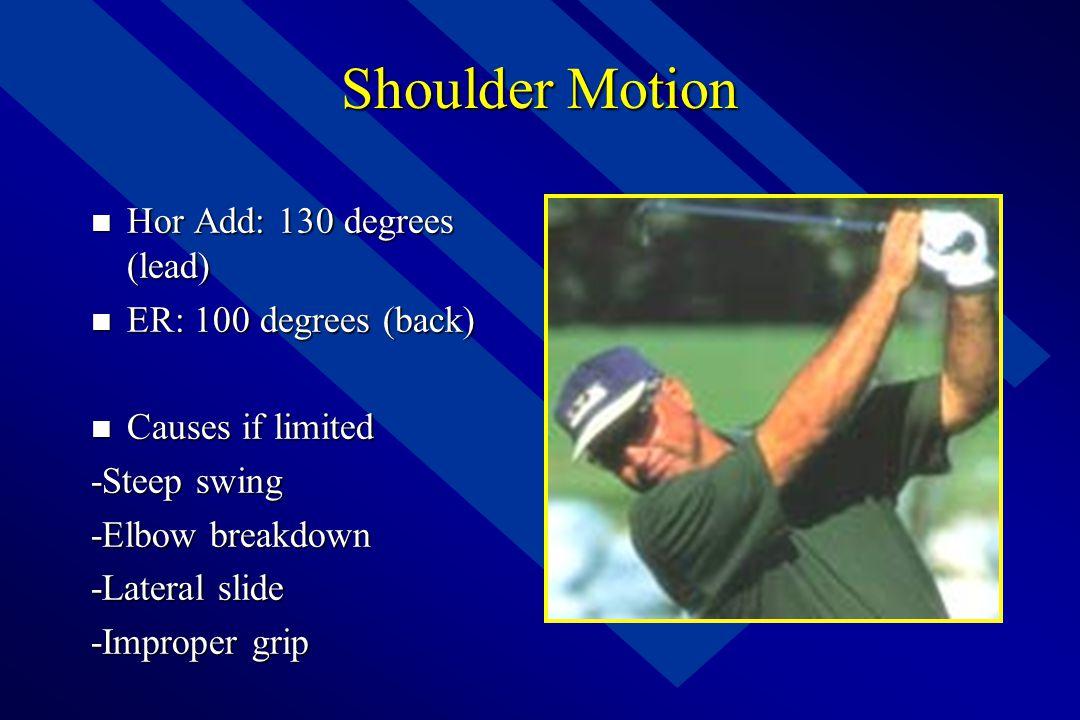 Shoulder Motion Hor Add: 130 degrees (lead) ER: 100 degrees (back)