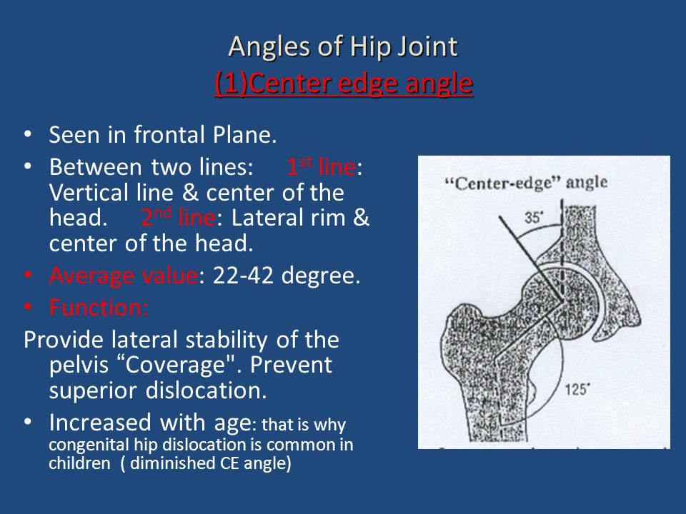 Angles of Hip Joint (1)Center edge angle