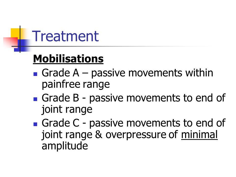 Treatment Mobilisations