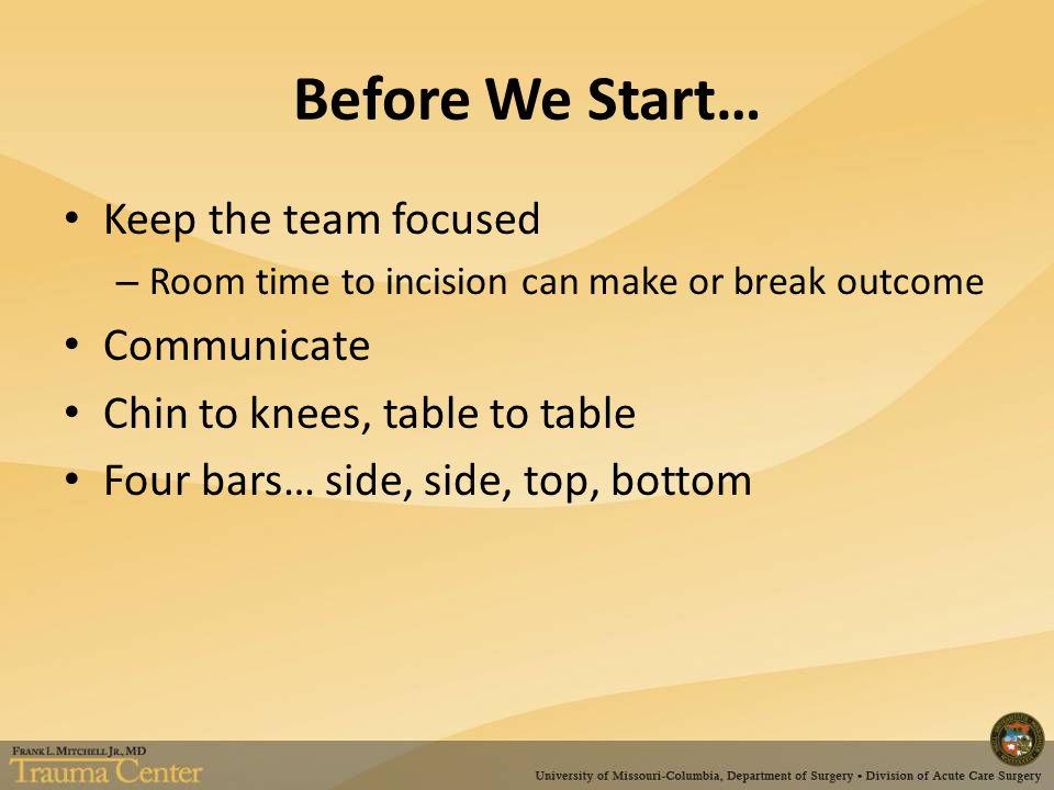 Before We Start… Keep the team focused Communicate