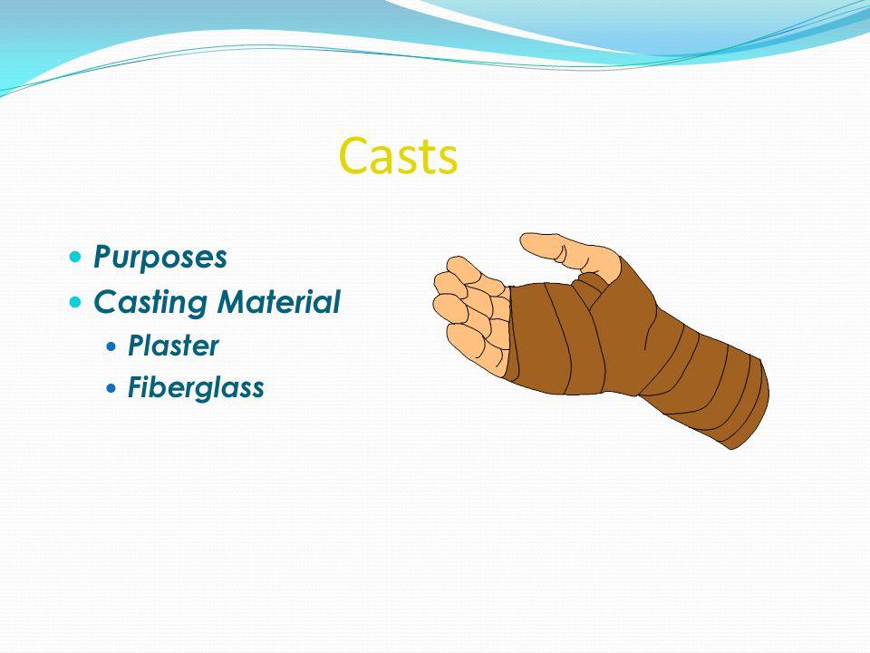 Casts Purposes Casting Material Plaster Fiberglass