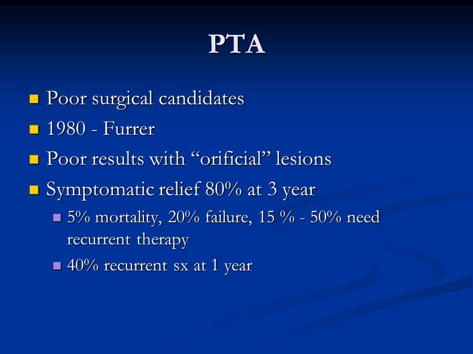 PTA Poor surgical candidates 1980 - Furrer