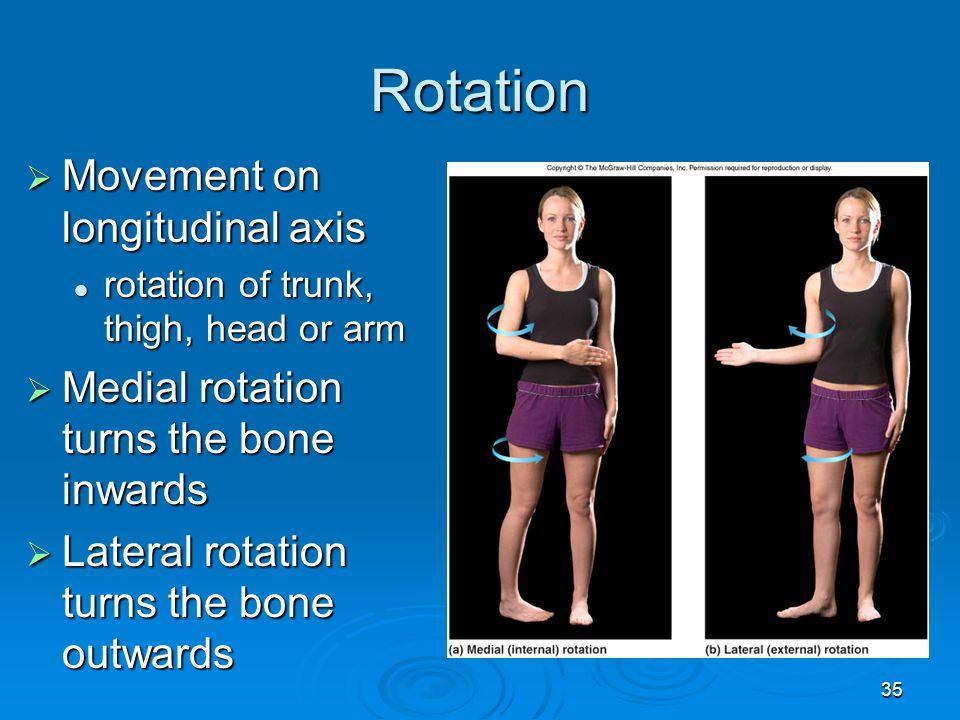 Rotation Movement on longitudinal axis