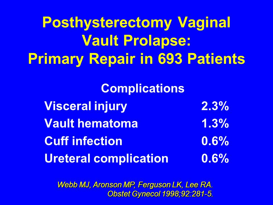 Posthysterectomy Vaginal Vault Prolapse: Primary Repair in 693 Patients