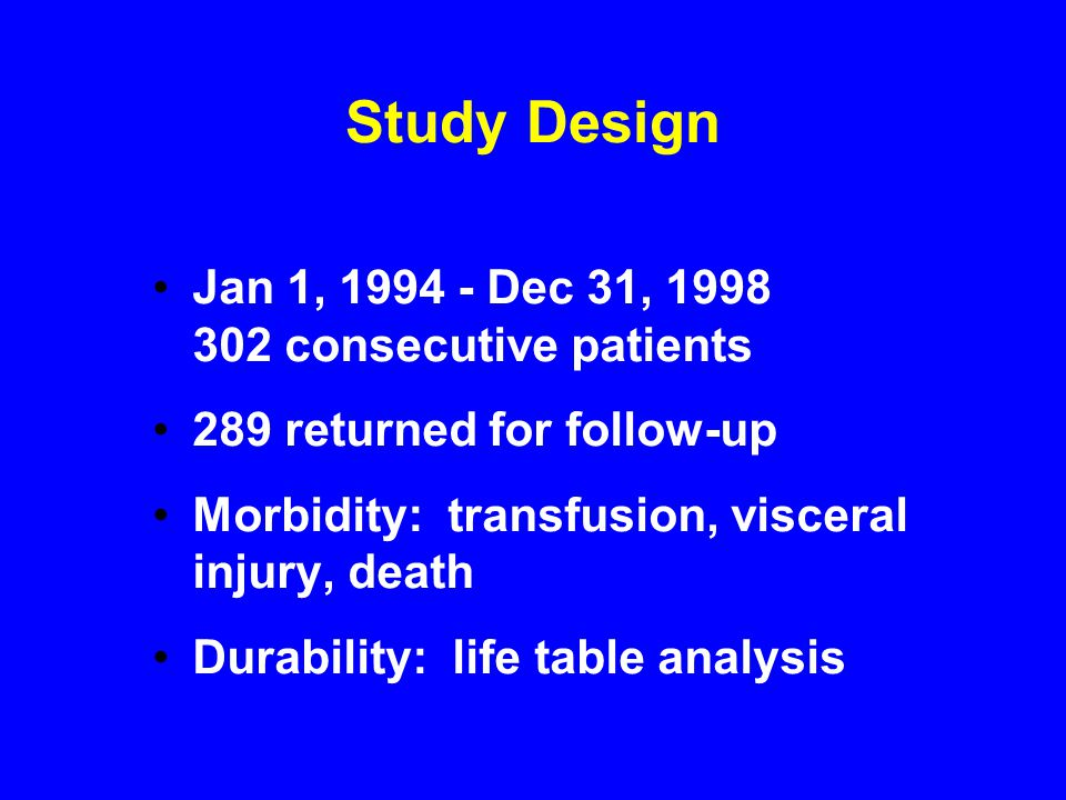 Study Design Jan 1, 1994 - Dec 31, 1998 302 consecutive patients