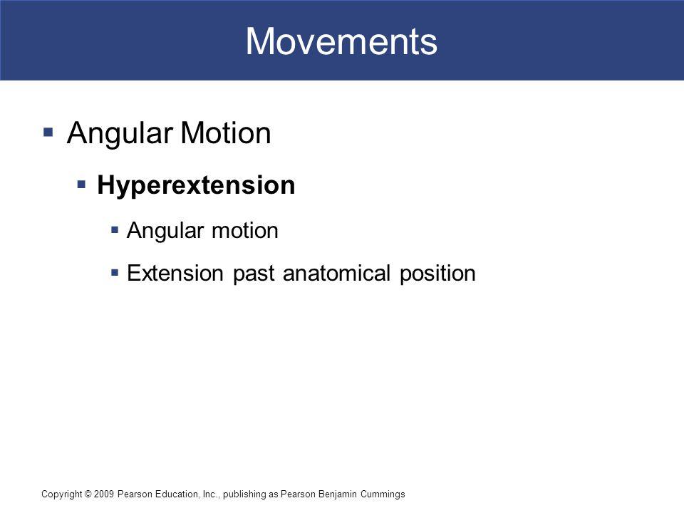 Movements Angular Motion Hyperextension Angular motion