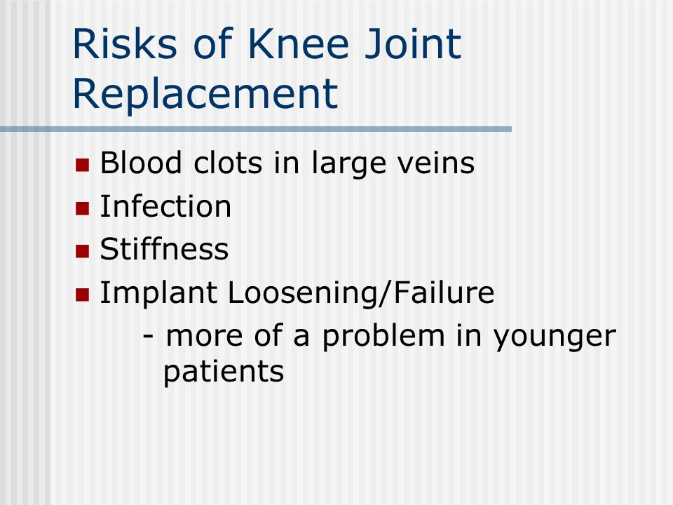 Risks of Knee Joint Replacement