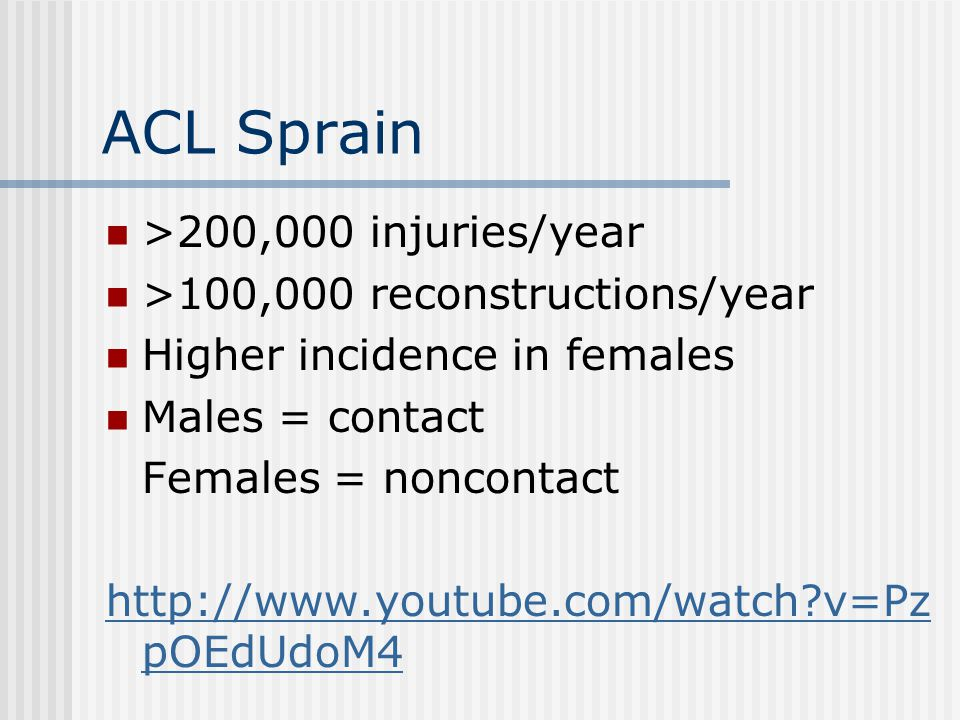 ACL Sprain >200,000 injuries/year >100,000 reconstructions/year