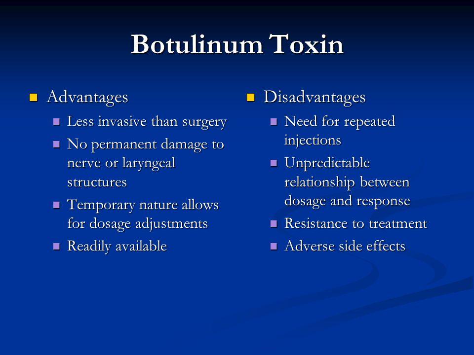 Botulinum Toxin Advantages Disadvantages Less invasive than surgery