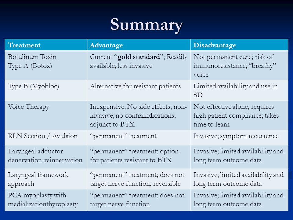 Summary Treatment Advantage Disadvantage Botulinum Toxin