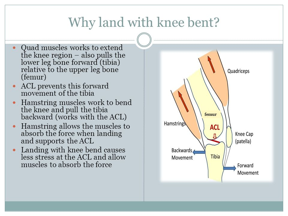 Why land with knee bent