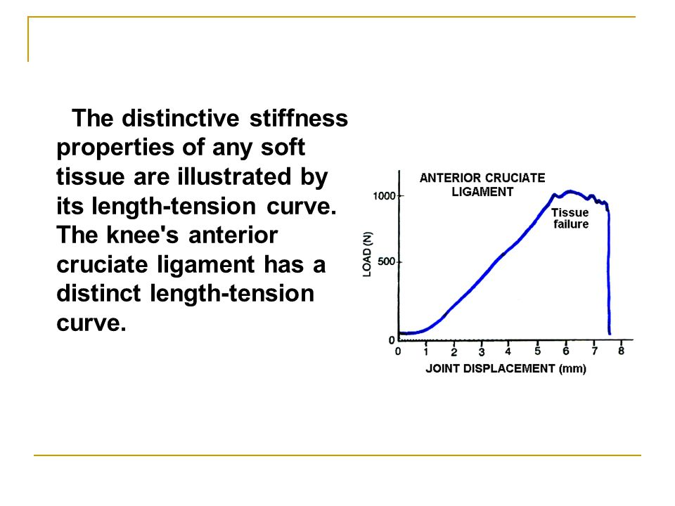 The distinctive stiffness properties of any soft tissue are illustrated by its length-tension curve.