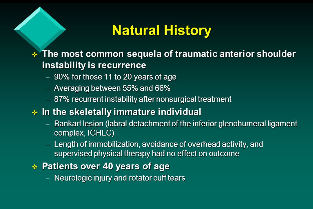 Natural History The most common sequela of traumatic anterior shoulder instability is recurrence. 90% for those 11 to 20 years of age.