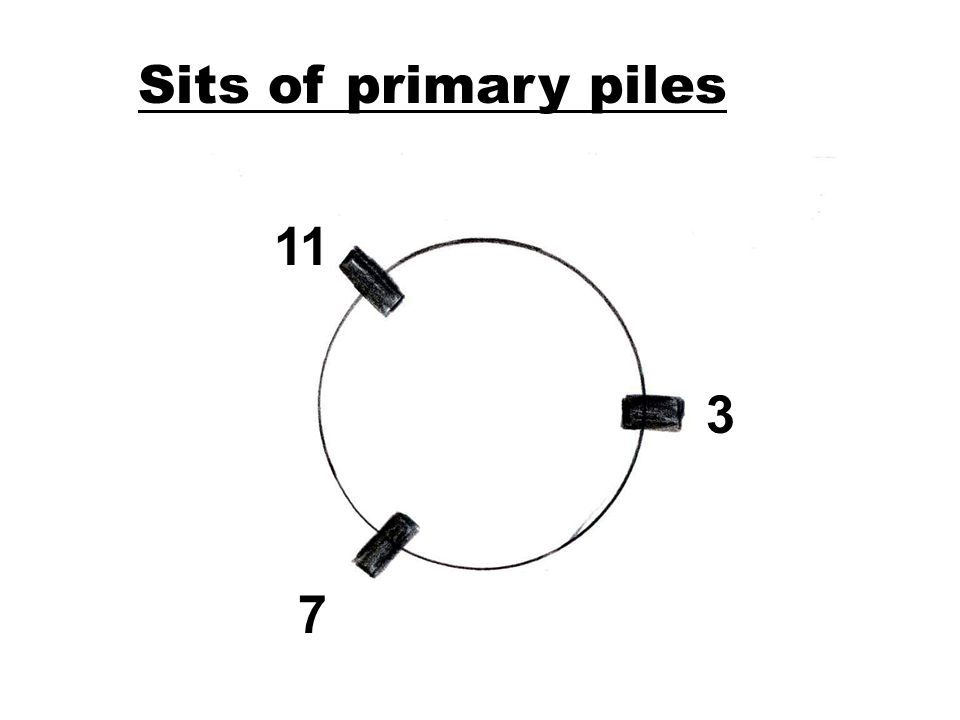 Sits of primary piles 11 3 7