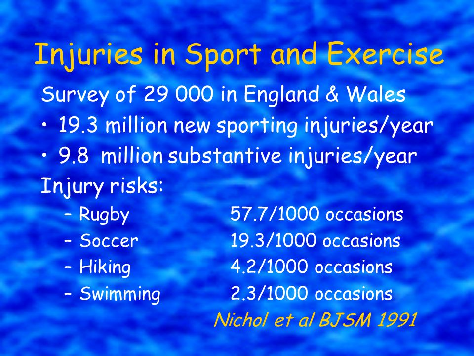 Injuries in Sport and Exercise