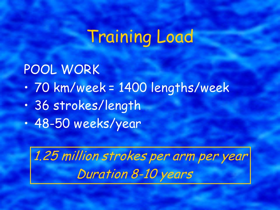 Training Load POOL WORK 70 km/week = 1400 lengths/week
