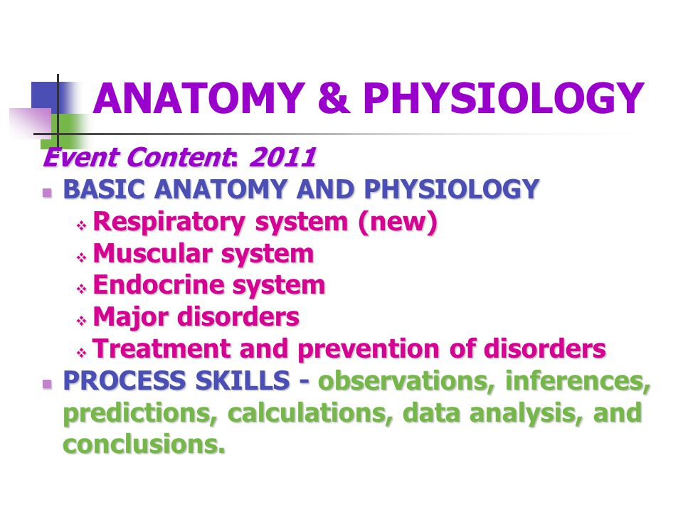 ANATOMY & PHYSIOLOGY Event Content: 2011 BASIC ANATOMY AND PHYSIOLOGY