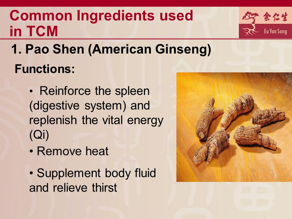 Common Ingredients used in TCM