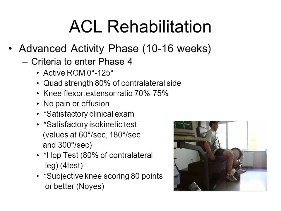 ACL Rehabilitation Advanced Activity Phase (10-16 weeks)