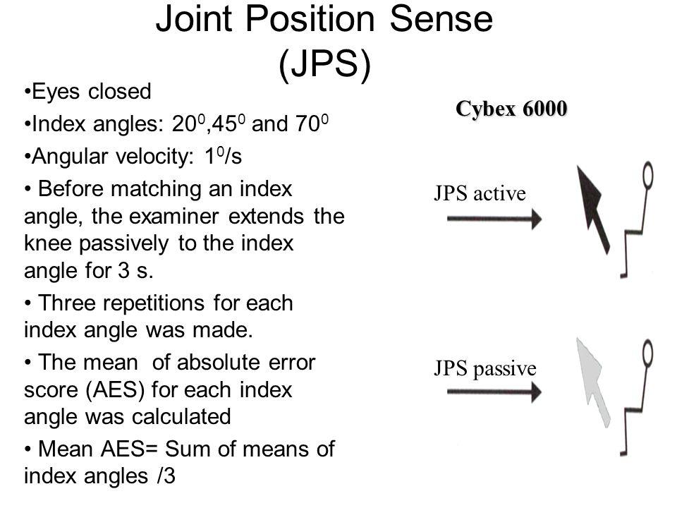 Joint Position Sense (JPS)