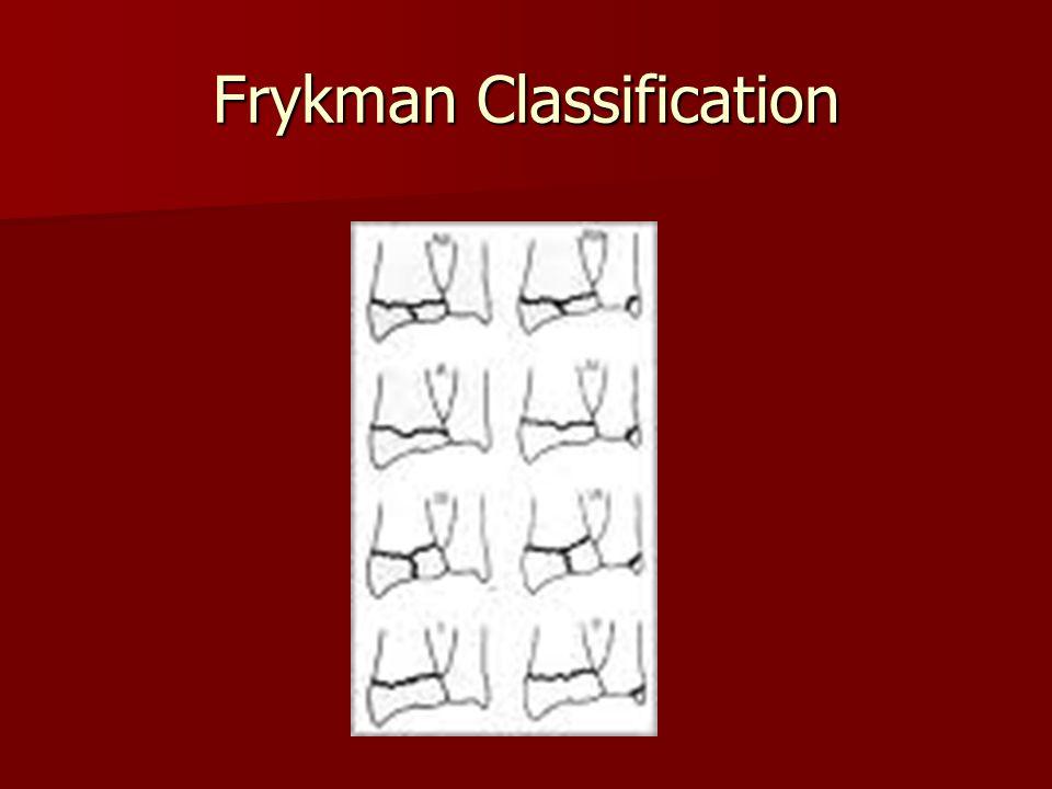 Frykman Classification