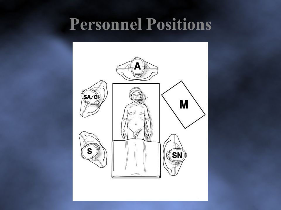 Personnel Positions
