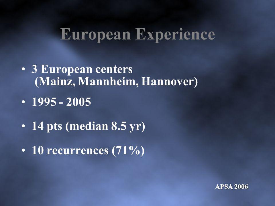 European Experience 3 European centers (Mainz, Mannheim, Hannover)