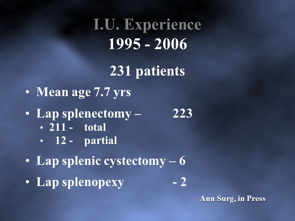 I.U. Experience 1995 - 2006 231 patients Mean age 7.7 yrs