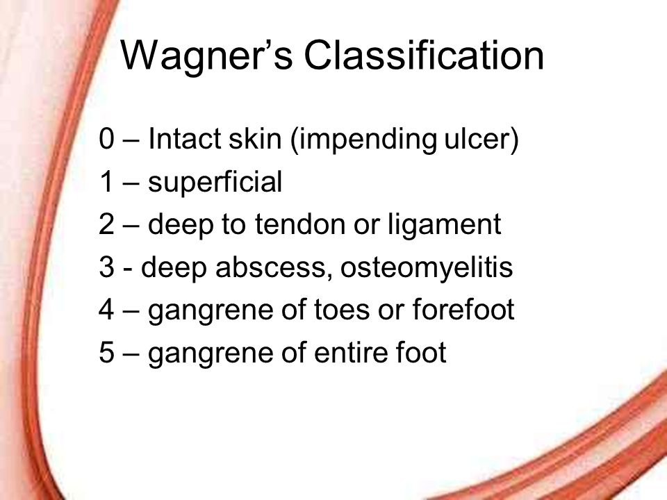 Wagner's Classification