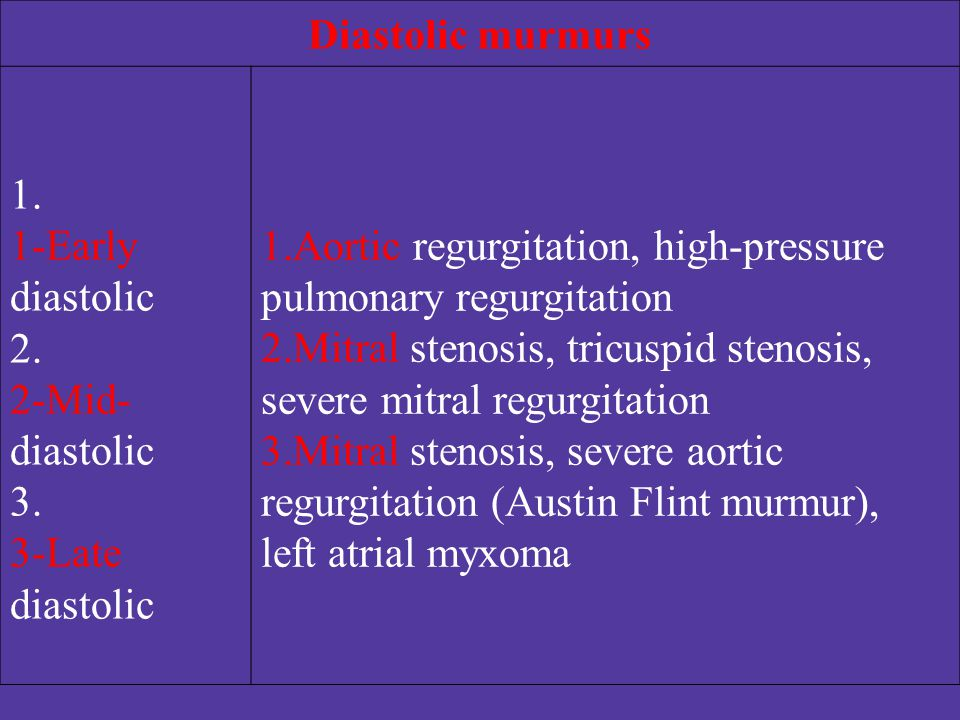 Diastolic murmurs 1-Early diastolic. 2-Mid-diastolic. 3-Late diastolic. Aortic regurgitation, high-pressure pulmonary regurgitation.